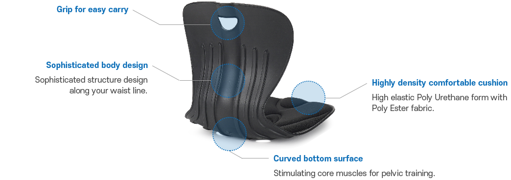 Grip for easy carry, Sophisticated body design - Sophisticated structure design along your waist line, Highly density comfortable cushion - High elastic Poly Urethane form with Poly Ester fabric, Curved bottom surface - Stimulating core muscles for pelvic training.